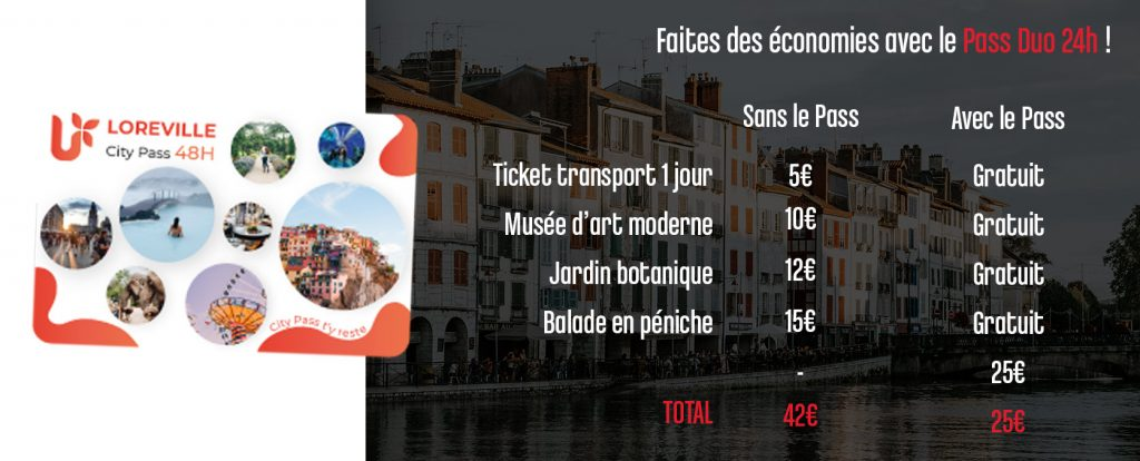Office Tourisme Tarif City Pass